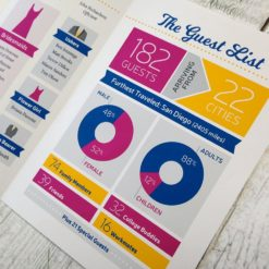 Infographic Wedding Program with guest list data