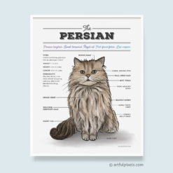 Persian Cat Breed Poster