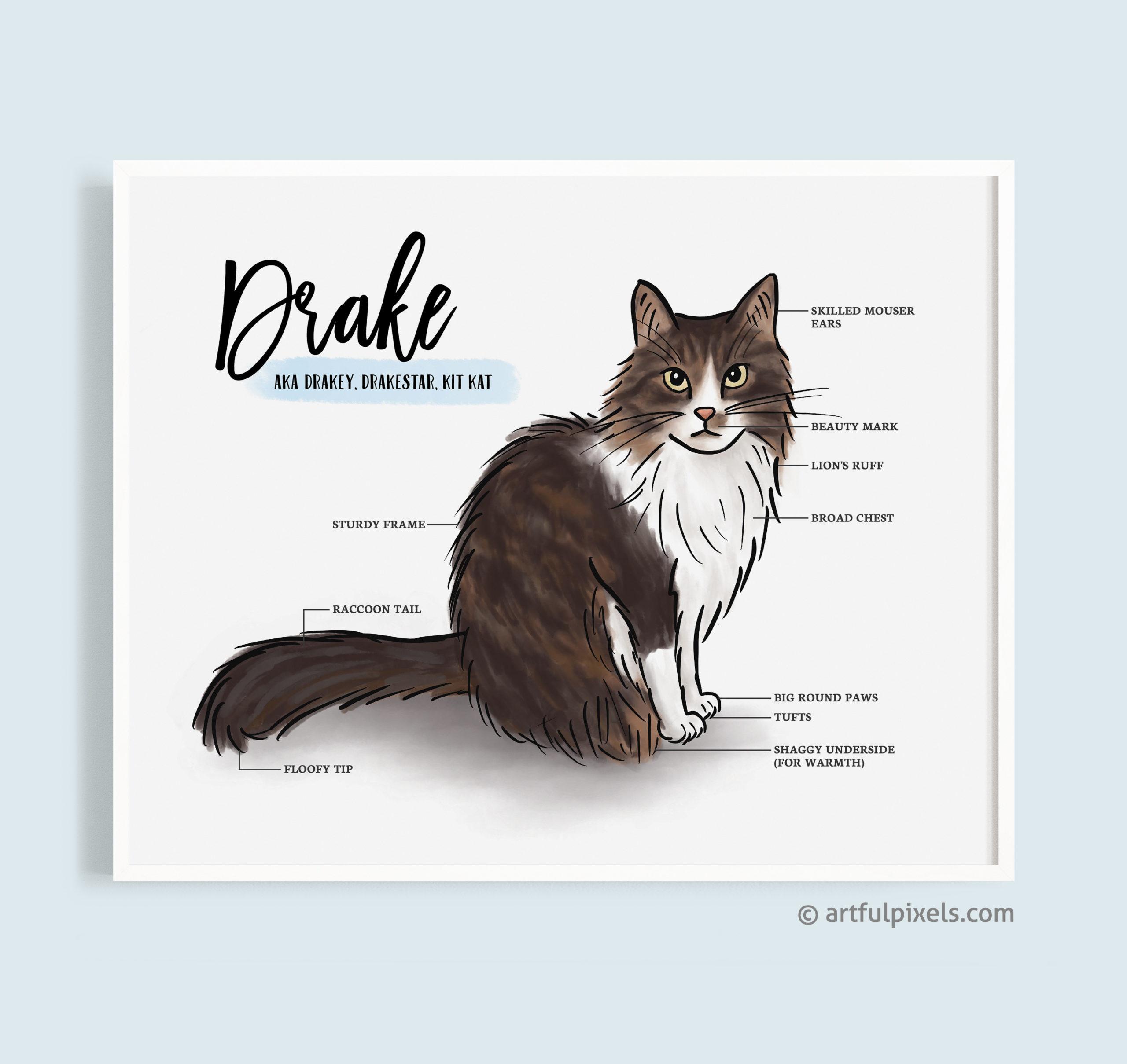 Custom Pet Portrait Infographic Print by Artful Pixels